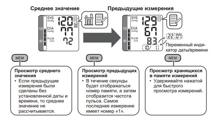 инструкция для тонометра омрон