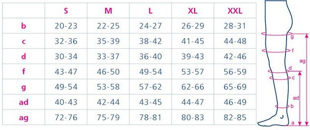 Таблица подбора размеров ORTO