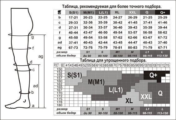 08527e1015ea4 Обратите внимание и на различные классы компрессионного трикотажа.